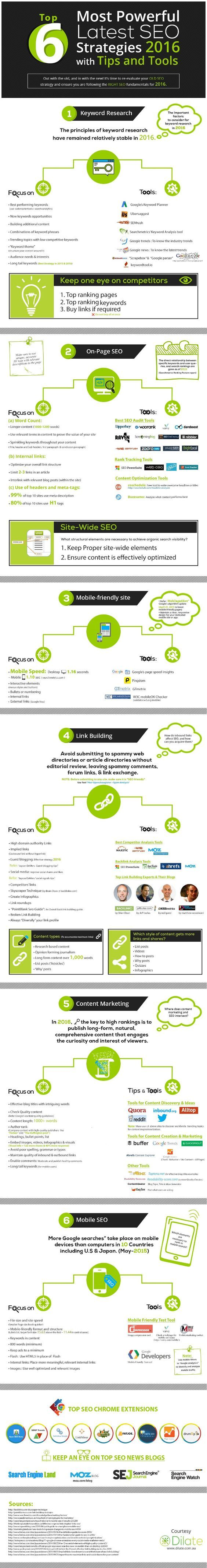 Advertising-Infographics-Connecticut-SEO-provides-Local-SEO-Google-AdWords-and-WordPress-expertise-to-Co Advertising Infographics : Connecticut SEO provides Local SEO, Google AdWords and WordPress expertise to Co...