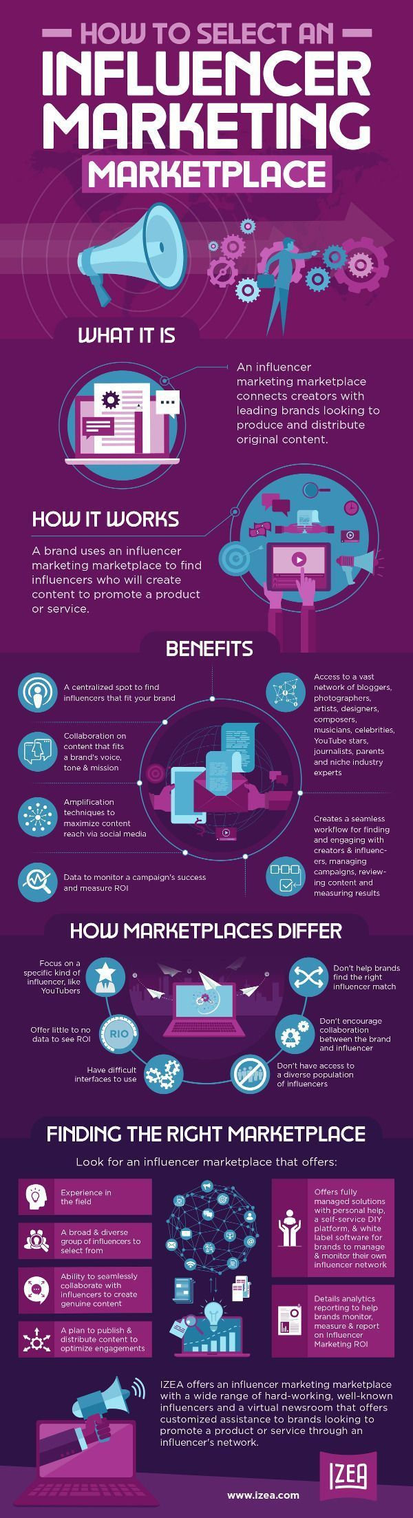 Advertising-Infographics-How-to-Choose-the-Right-Influencer-Marketing-Solution-Infographic Advertising Infographics : How to Choose the Right Influencer Marketing Solution | Infographic