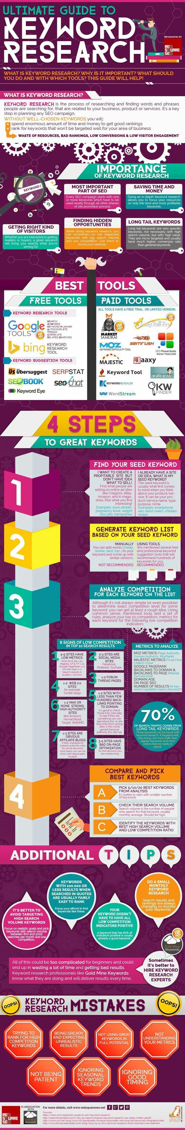 Advertising-Infographics-Infografiche-immagini-statistiche-e-spunti-di-riflessione-raccolte-sul-web-o-pr Advertising Infographics : Infografiche, immagini statistiche e spunti di riflessione raccolte sul web o pr...