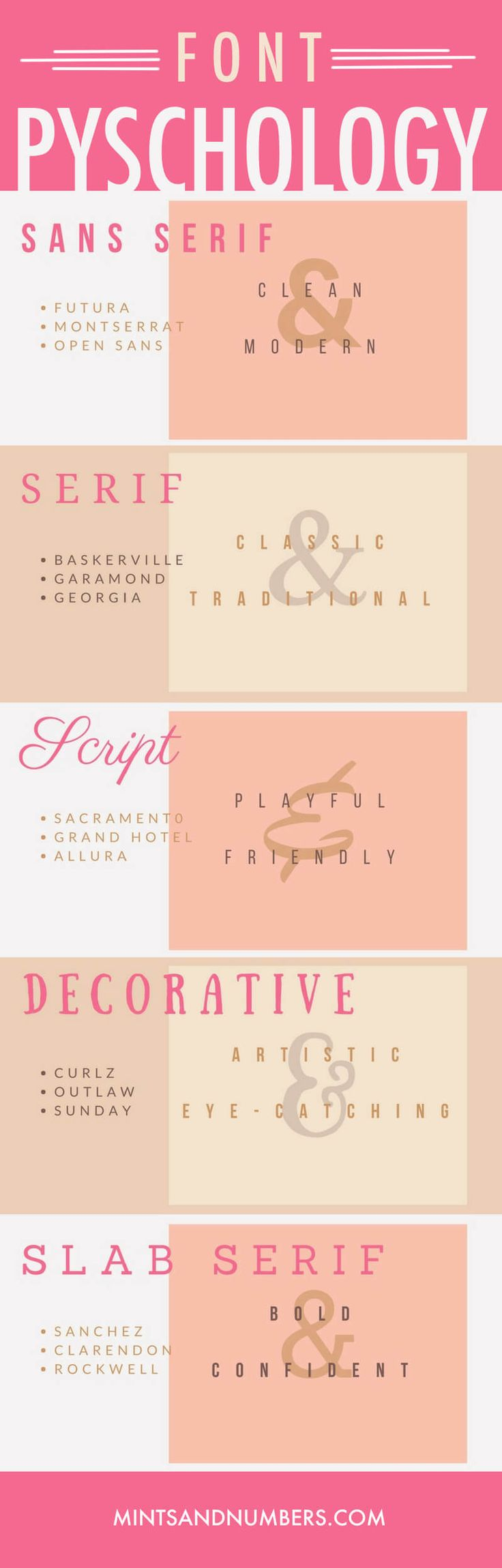 Psychology-Infographic-How-to-pick-the-perfect-fonts-for-your-blog.-Typography-is-just-as-important-as Psychology Infographic : How to pick the perfect fonts for your blog. Typography is just as important as ...