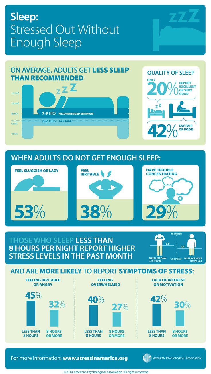Psychology Infographic : Stress and Sleep - AdvertisingRow ...