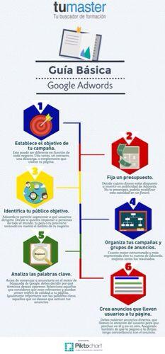 Advertising-Infographics-Guía-básica-de-Google-Adwords Advertising Infographics : Guía básica de Google Adwords