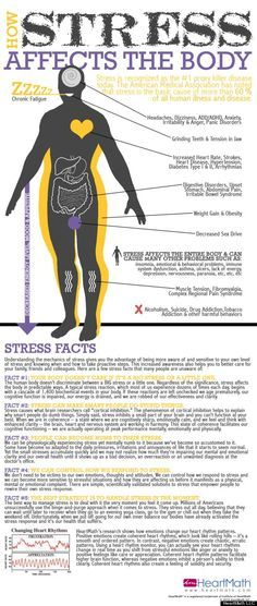 Psychology-Infographic-Ever-wonder-the-kinds-of-effects-stress-can-have-on-the-body-and-your-everyday-l Psychology Infographic : Ever wonder the kinds of effects stress can have on the body and your everyday l...