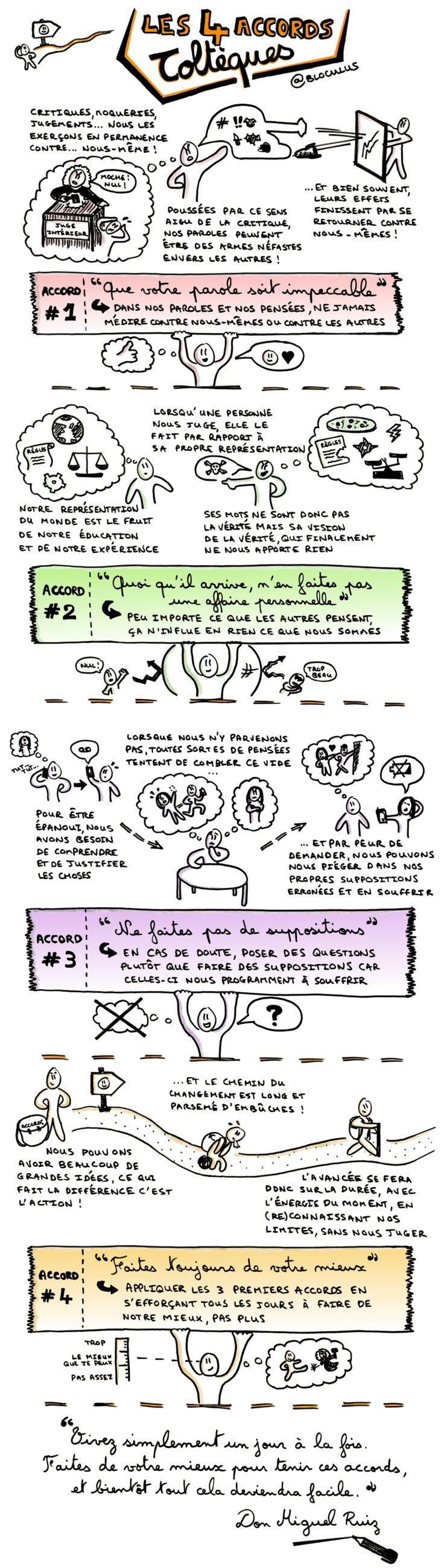 Psychology-Infographic-Sketchnote-4-accords-Toltèques Psychology Infographic : Sketchnote 4 accords Toltèques