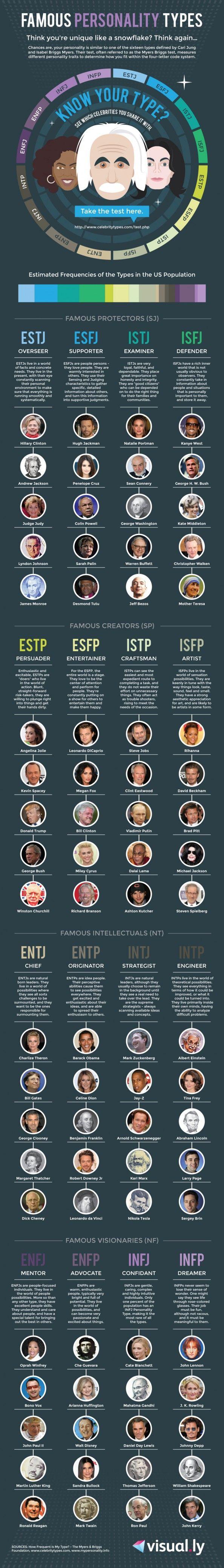 1556600857_364_Infographic-Psychiatrist-Defines-16-Personality-Types-Which-One-Are Infographic : Psychiatrist Defines 16 Personality Types, Which One Are You?