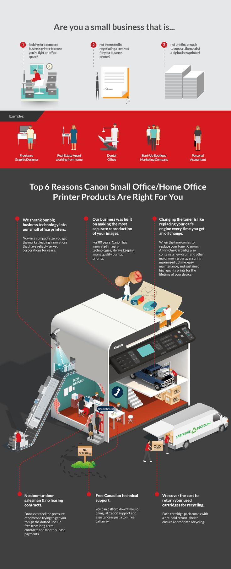 Advertising-Infographics-Canon-infographic-Jing-Zhang-illustration Advertising Infographics : Canon infographic - Jing Zhang illustration