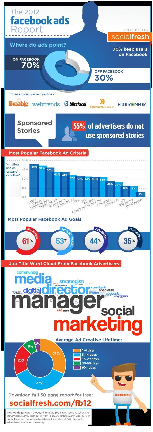 Advertising-Infographics-Louise-Woods Advertising Infographics : Louise Woods