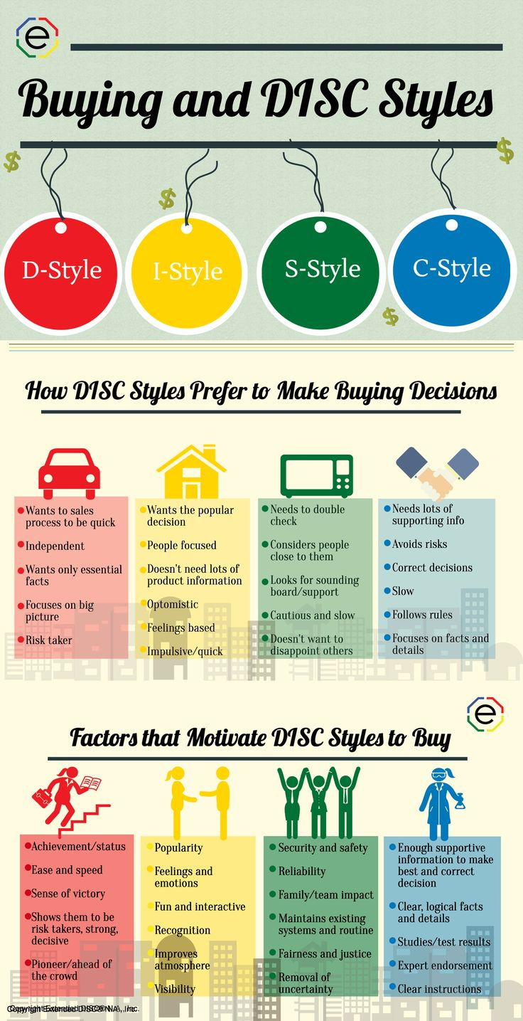 Infographic-Image-result-for-personality-types-disc Infographic : Image result for personality types disc