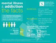 Psychology-Infographic-CMHA-BC-on Psychology Infographic : CMHA BC on