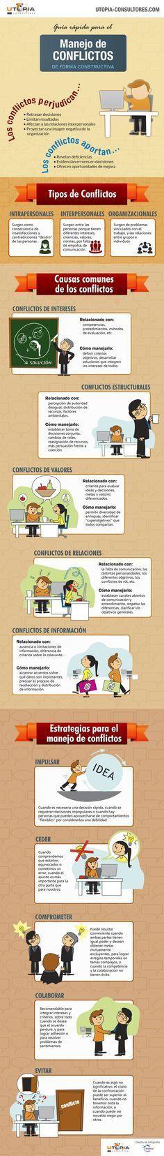 Psychology-Infographic-Conflictos-–-Guia-Rapida-para-Manejarlos-con Psychology Infographic : Conflictos – Guía Rápida para Manejarlos con Éxito