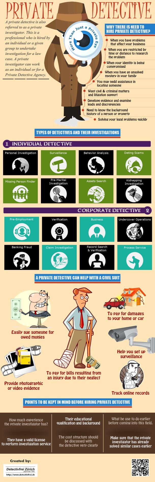 Psychology-Infographic-Private-Detective-EyeSpy-www.eyespyinvesti...-888-393-7799 Psychology Infographic : Private Detective[INFOGRAPHIC]