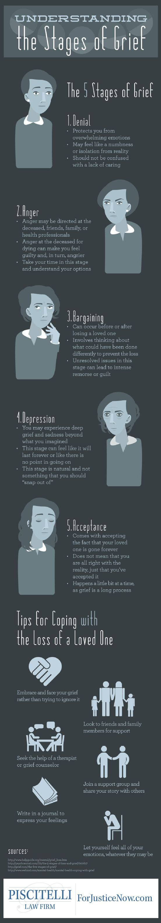 Psychology-Infographic-We-Are-Here-to-Help-You-and Psychology Infographic : We Are Here to Help You and Your Loved Ones' Cope with Your Devastating Loss. ...
