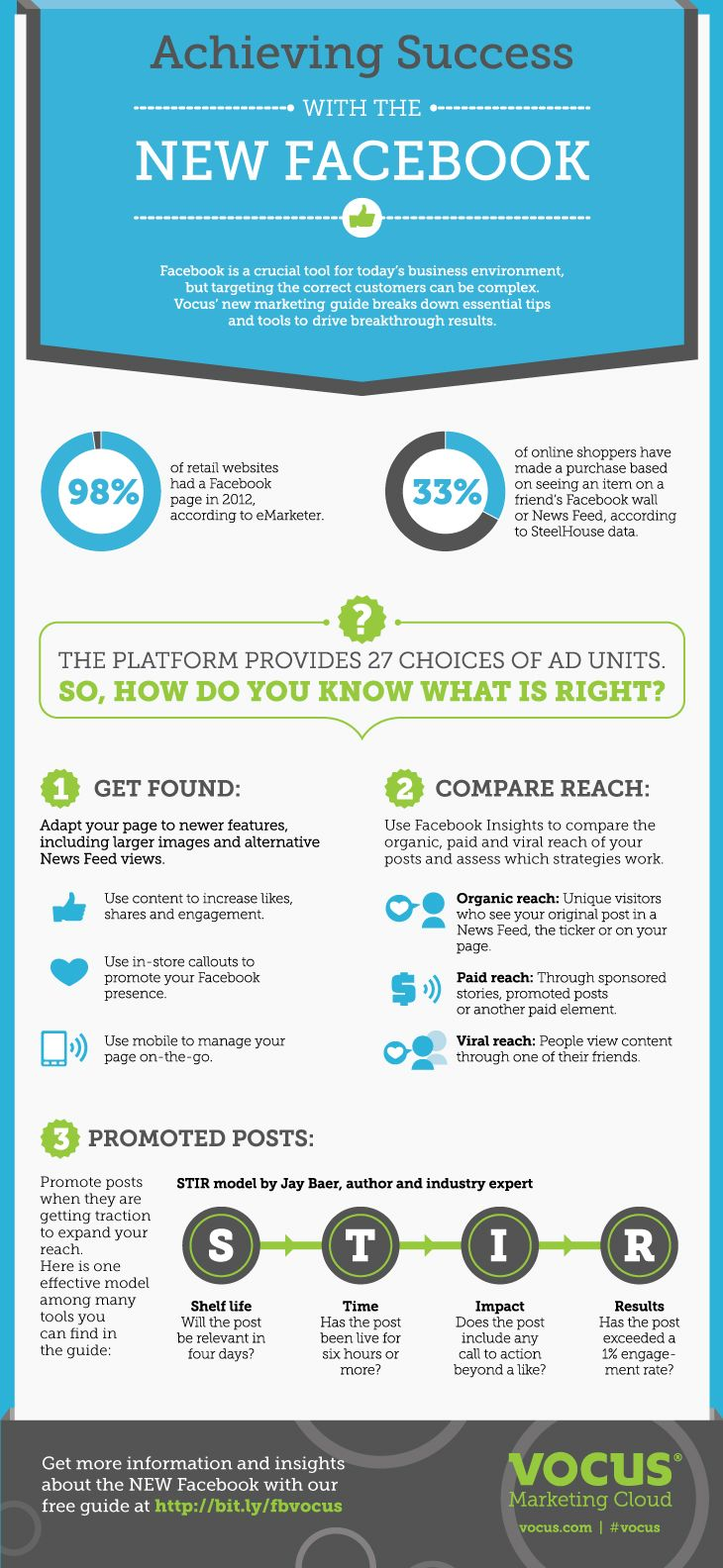 Advertising-Infographics-Fan-Page-Money-Method Advertising Infographics : Infographic: How to Choose the Right Facebook Promotion - Vocus Blog