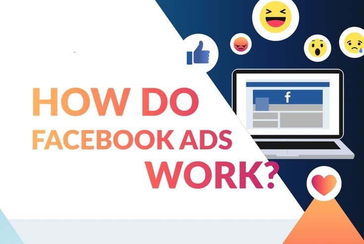 Advertising-Infographics-How-do-Facebook-ads-work-infographic Advertising Infographics : How do Facebook ads work? - #infographic