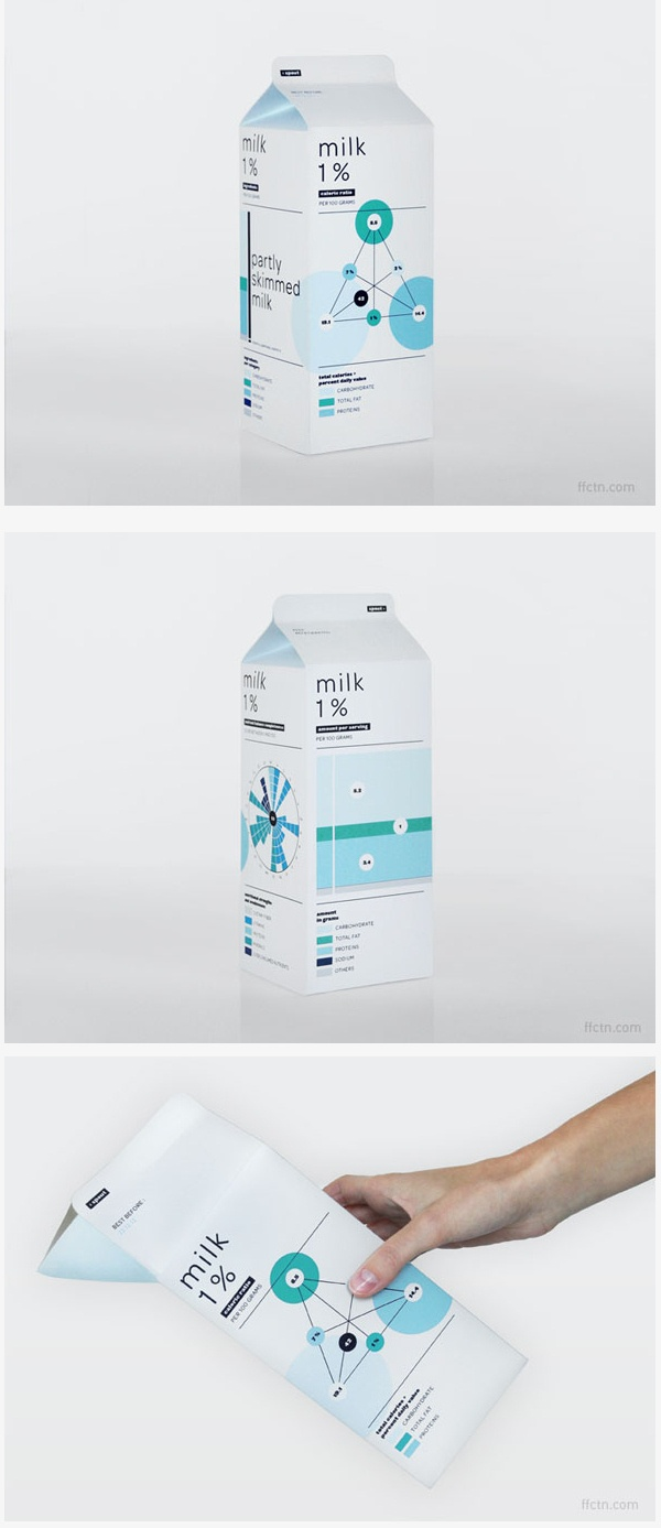 Advertising-Infographics-Milk-Carton-Infographic Advertising Infographics : Milk Carton Infographic