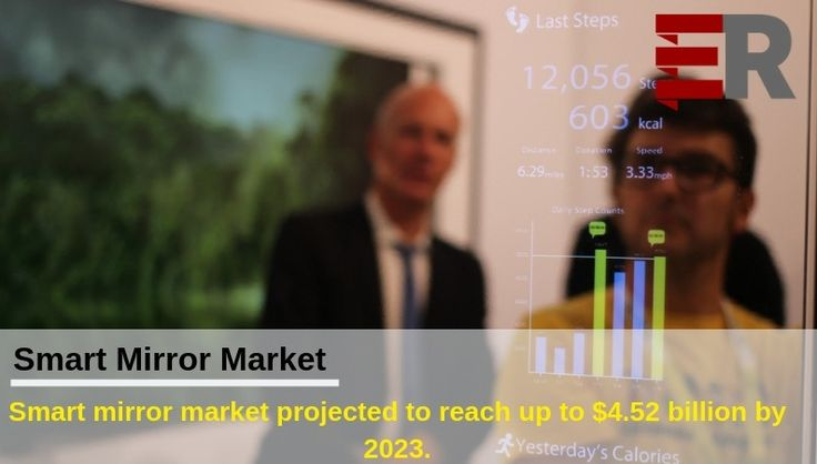 Healthcare-Advertising-World-Smart-Mirror-Market-by-Product-Type Healthcare Advertising : World Smart Mirror Market by Product Type, Market, Players and Regions-Forecast to 2023