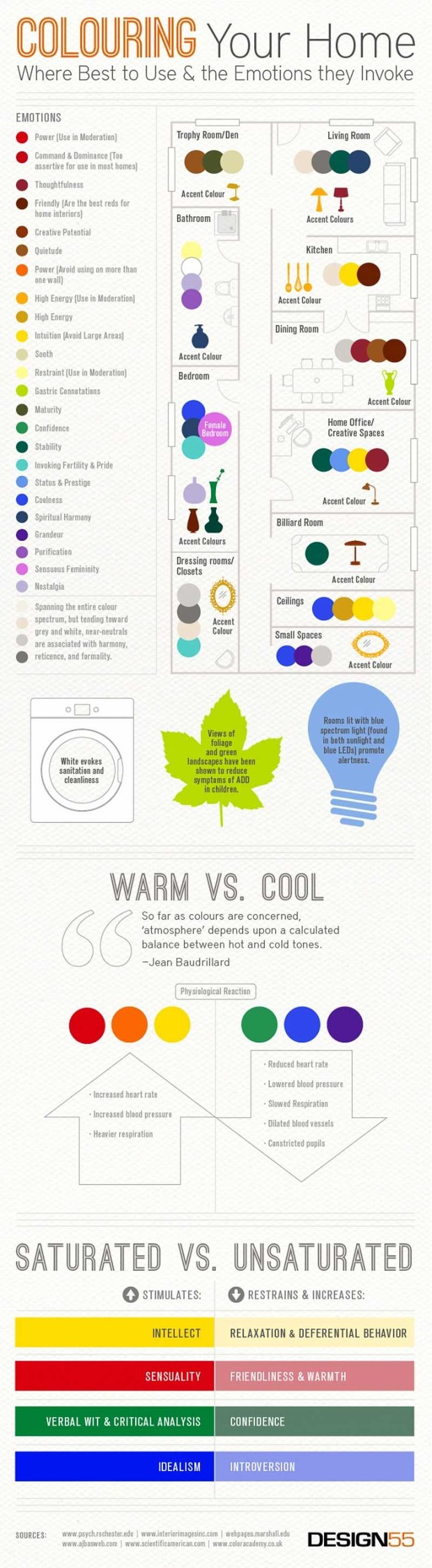 Psychology-Infographic-15-Home-Styling-Cheat-Sheets-That-Will Psychology Infographic : 15 Home Styling Cheat Sheets That Will Blow Your Mind