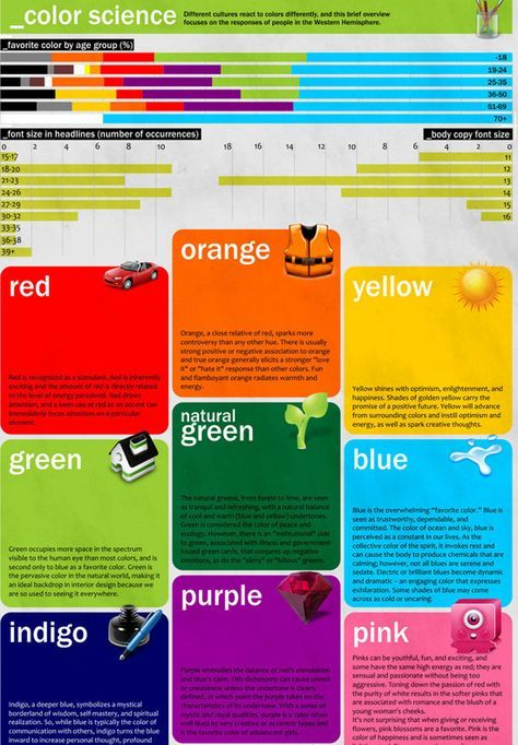 Psychology-Infographic-9-Interesting-Infographics-About-Color Psychology Infographic : 9 Interesting Infographics About Color