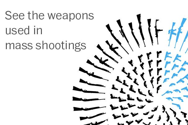 Psychology-Infographic-Almost-65-percent-of-the-killers-were Psychology Infographic : Graphic: Weapons and mass shootings