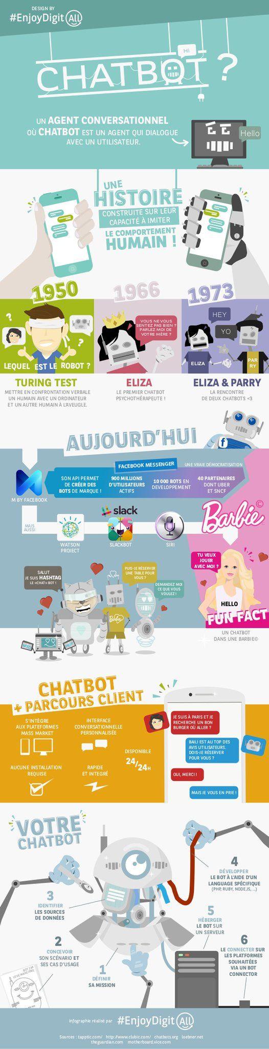 Psychology-Infographic-Valentine-Craft-Pom-Pom-Monsters-Tutorial Psychology Infographic : Valentine Craft Pom Pom Monsters Tutorial