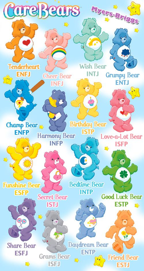 Infographic-Peachie-—-I-made-a-Care-Bears-version Infographic : Peachie — I made a Care Bears version of the Myers Briggs...