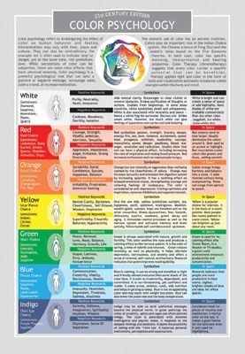 Psychology-Infographic-Check-out-these-great-self-confidence-ebooks Psychology Infographic : Check out these great self-confidence ebooks - selfconfidence-p9...