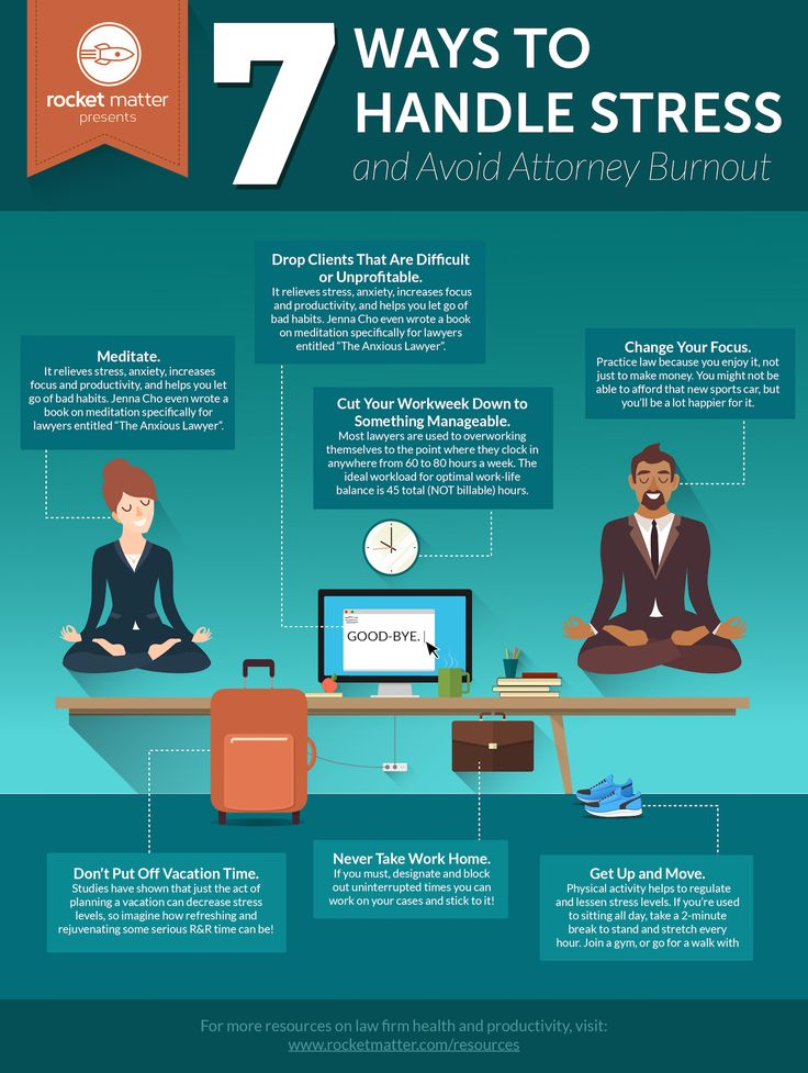 Psychology-Infographic-stressed-out-lawy
