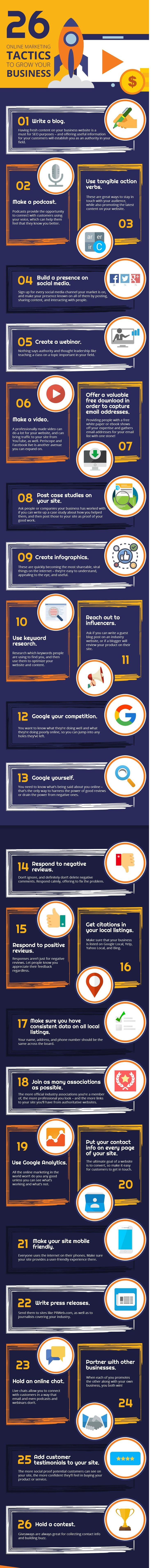 Advertising-Infographics-webdigital-seo-продвижение-web-website-сайт Advertising Infographics : #webdigital #seo #продвижение #web #website #сайт
