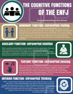 Infographic-New-ENFJ-Infographic Infographic : New ENFJ Infographic
