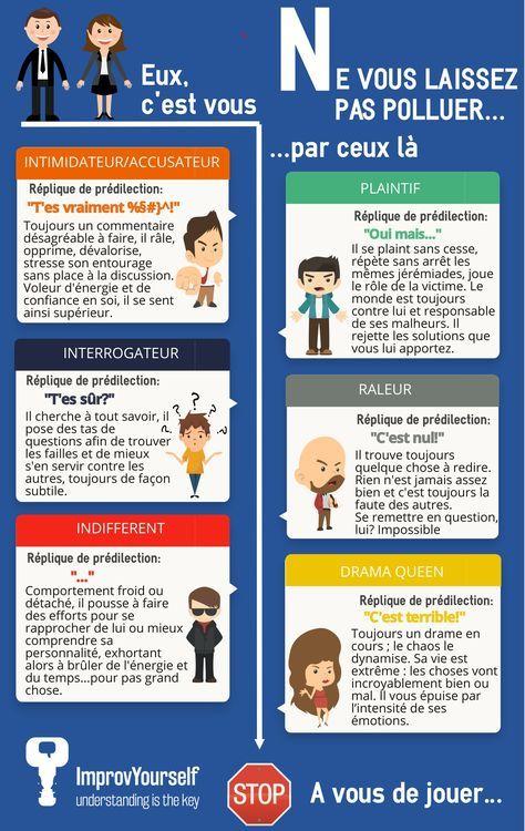 Psychology-Infographic-6-comportements-conduisant-a-une-relation-toxique Psychology Infographic : 6 comportements conduisant à une relation toxique