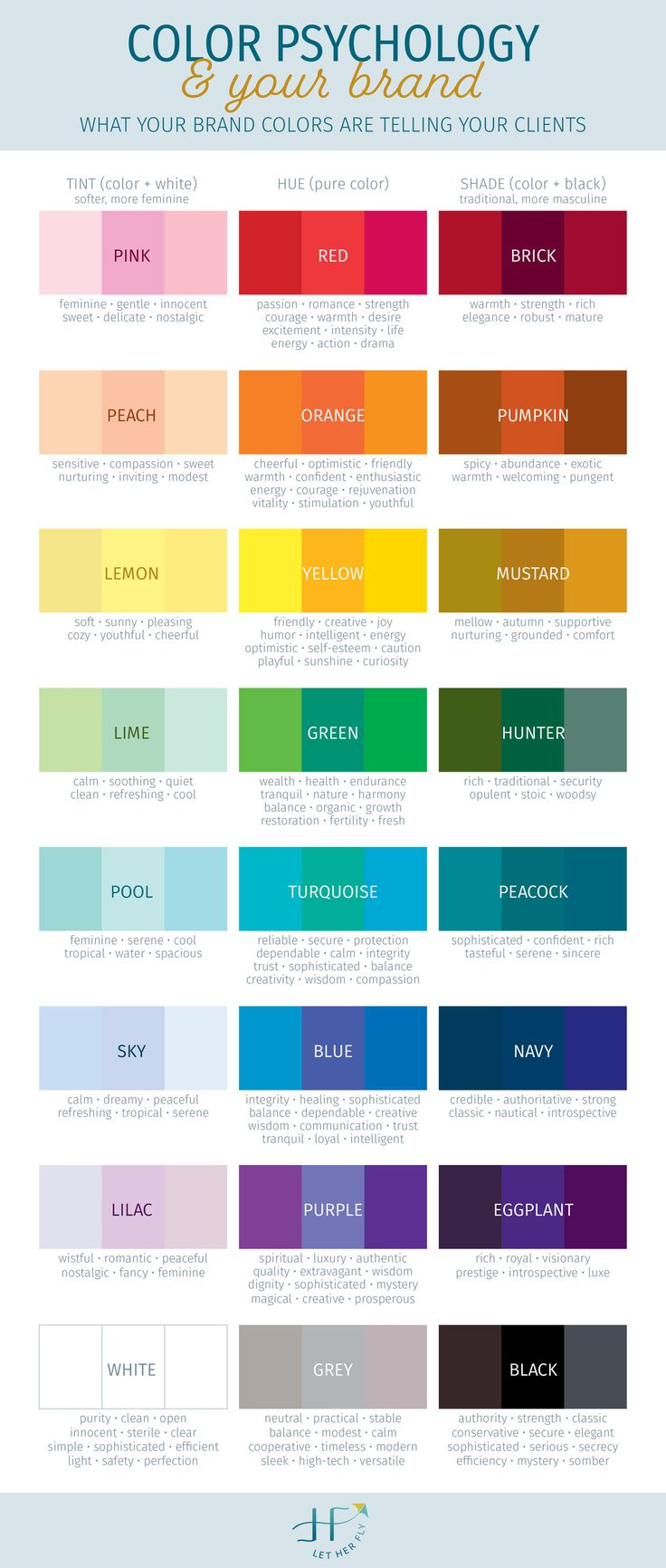 Psychology-Infographic-Ive-shared-before-about-color-psychology-and Psychology Infographic : I've shared before about color psychology and how it helps us choose on-brand ph...