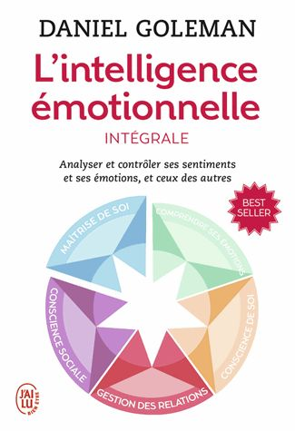 Psychology-Infographic-Lintelligence-emotionnelle-Integrale Psychology Infographic : L'intelligence émotionnelle - Intégrale