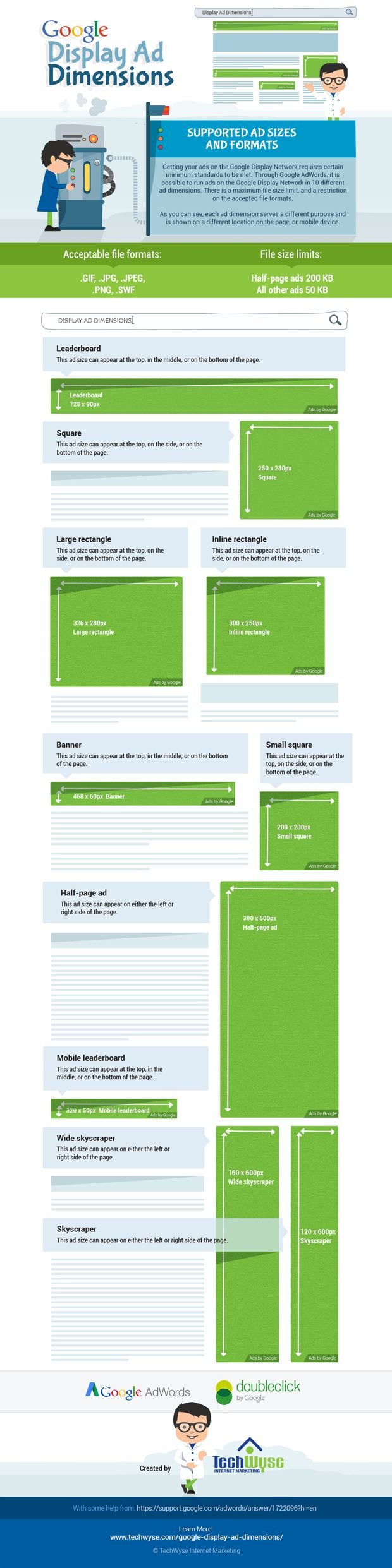 Advertising-Infographics-Use-this-infographic-to-educate-yourself-on Advertising Infographics : Use this infographic to educate yourself on the various ad dimensions.. #Marketi...