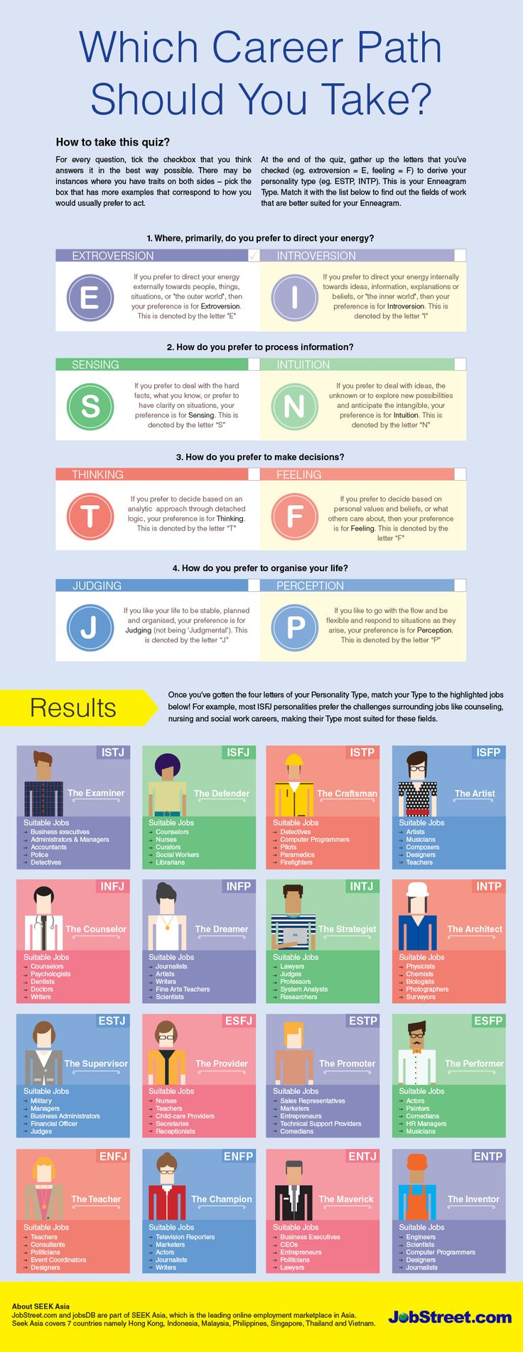 Infographic-Here39s-a-fun-and-easy-way-to-figure Infographic : Here's a fun and easy way to figure out the right career path for you, based...