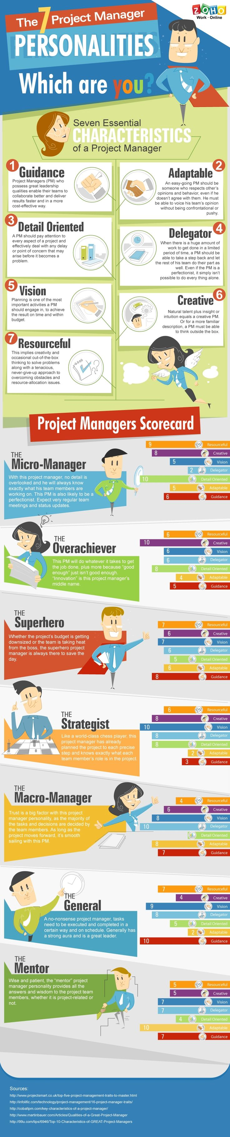 Infographic-Which-Type-Of-Project-Manager-Are-You-Infographic Infographic : Which Type Of Project Manager Are You [Infographic]