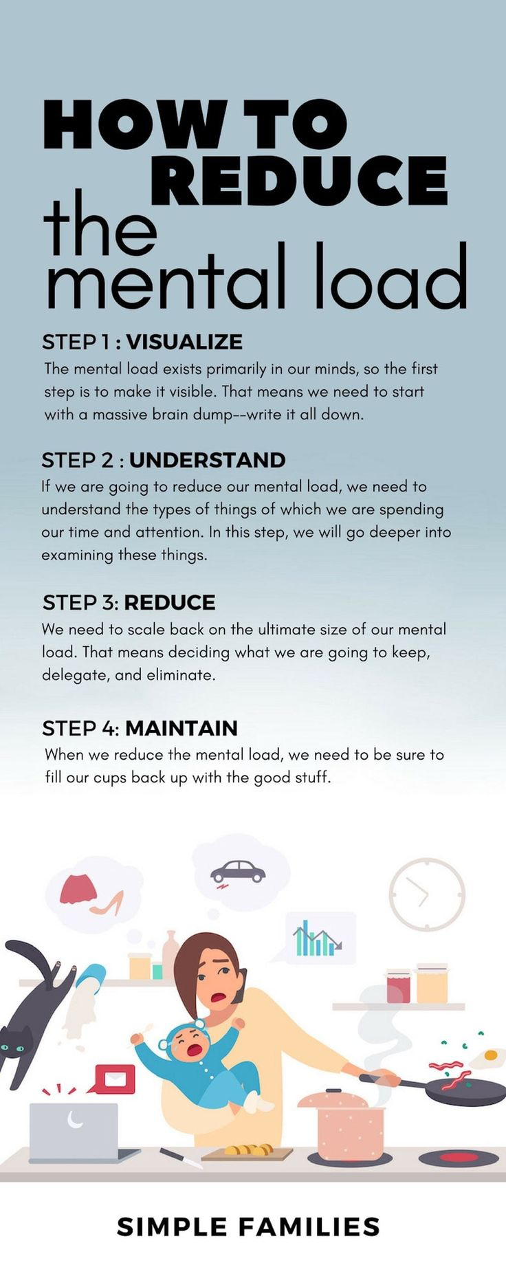 Psychology-Infographic-How-to-Reduce-Your-Mental-Load Psychology Infographic : How to Reduce Your Mental Load