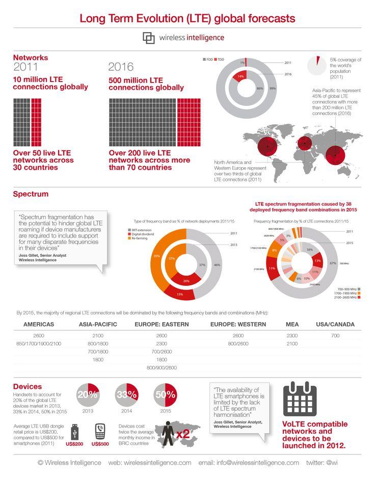 Psychology-Infographic-INFOGRAPHIC Psychology Infographic : INFOGRAPHIC