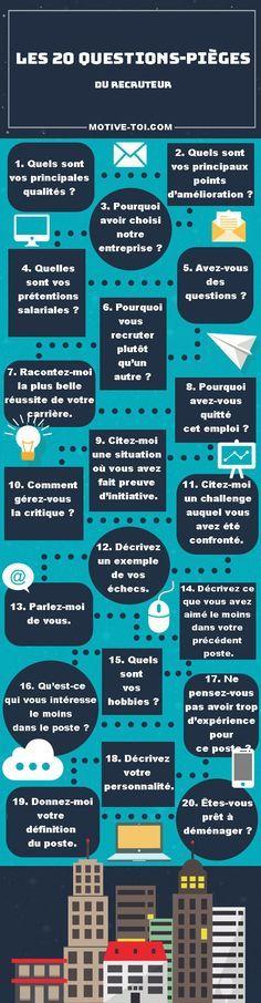 Psychology-Infographic-Infographie-Le-Top-20-Des-Questions-Pieges-Du Psychology Infographic : Infographie: Le Top 20 Des Questions-Pièges Du Recruteur