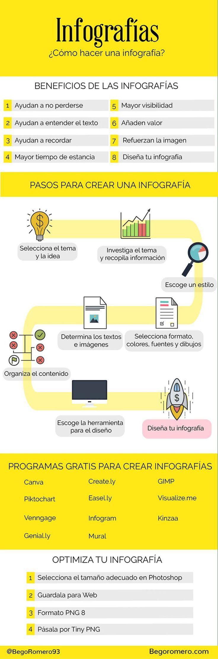 Psychology-Infographic-Por-que-hacer-Infografias-para-tu-blog Psychology Infographic : Por qué hacer Infografías para tu blog y cómo hacerlas