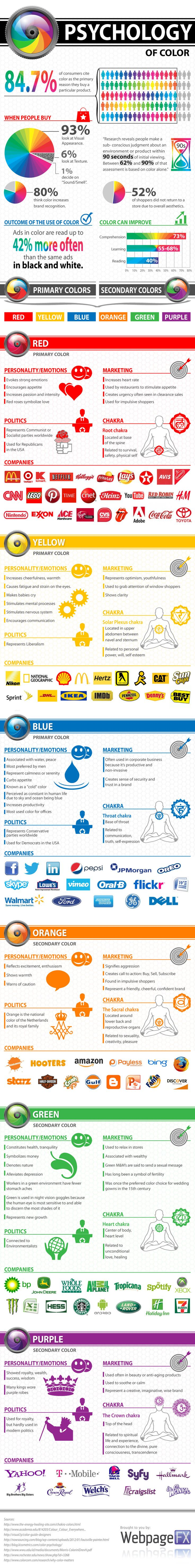 Psychology-Infographic-psychology-of-color.jpg-800×6443 Psychology Infographic : psychology-of-color.jpg (800×6443)
