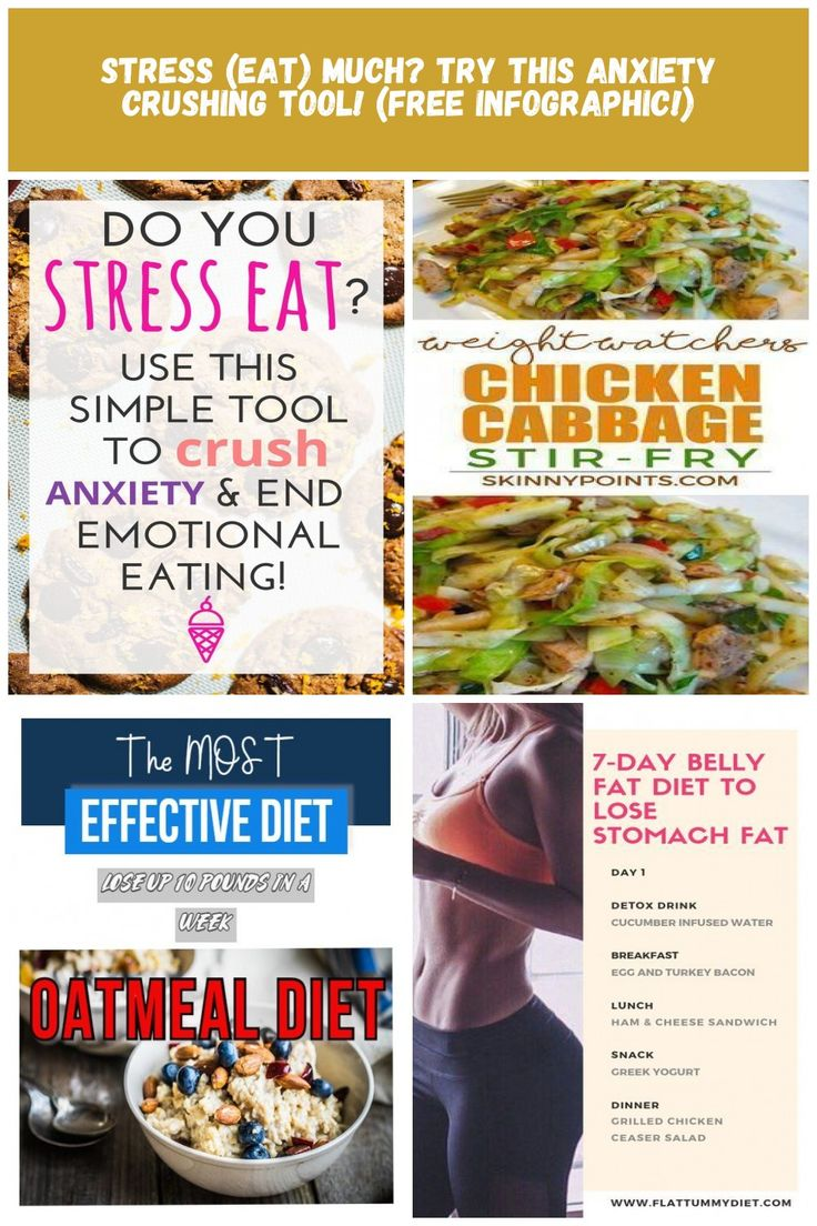1573814795_514_Psychology-Infographic-Do-you-try-to-stop-stress-eating Psychology Infographic : Do you try to stop stress eating but find it just too hard to avoid food using f...
