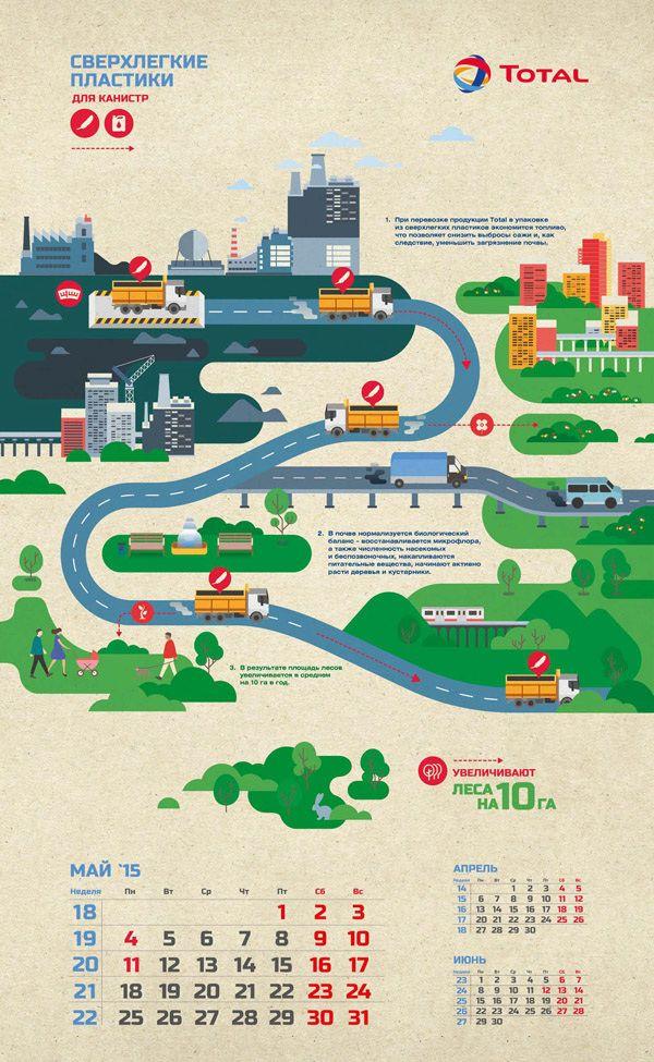 Advertising-Infographics-TOTAL-calendar-set-of-12-Jing Advertising Infographics : TOTAL calendar (set of 12) - Jing Zhang illustration