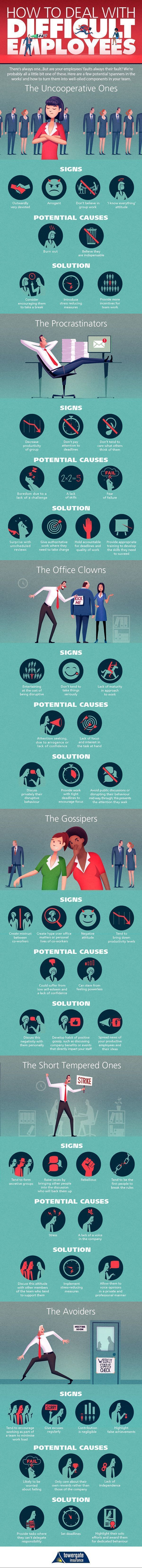 Infographic-infographic-infographic-6-Types-of-Toxic Infographic : infographic : infographic : 6 Types of Toxic Employees  And What to Do About The...