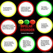 Psychology-Infographic-Bipolar-Disorder-Statistics-Infographic Psychology Infographic : Bipolar Disorder Statistics Infographic