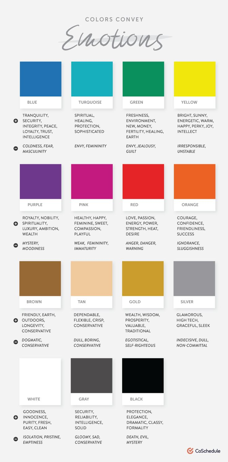 Psychology-Infographic-Color-Psychology-In-Marketing-The-Complete-Guide Psychology Infographic : Color Psychology In Marketing: The Complete Guide [Free Download]