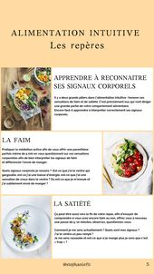 Psychology-Infographic-Guide-alimentation-intuitive Psychology Infographic : Guide alimentation intuitive