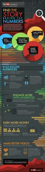 Advertising-Infographics-YouTube-Analytics-Infographic Advertising Infographics : YouTube Analytics Infographic