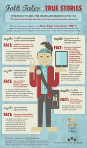 Infographic-MBTI-Folk-Tales-True-Stories-II-Infographic Infographic : MBTI Folk Tales + True Stories II Infographic