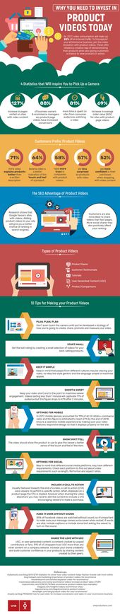 Advertising-Infographics-10-Tips-to-Create-Stunning-Product-Videos Advertising Infographics : 10 Tips to Create Stunning Product Videos for Your Ecommerce Website