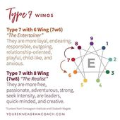 """Infographic-Beth-McCord-on-Instagram-""""Wings-are-the-two Infographic : Beth McCord on Instagram: """"Wings are the two personality types on either side of your main enneagram type. The wings for Type 7 are Type 6 and Type 8. One of the…"""""""